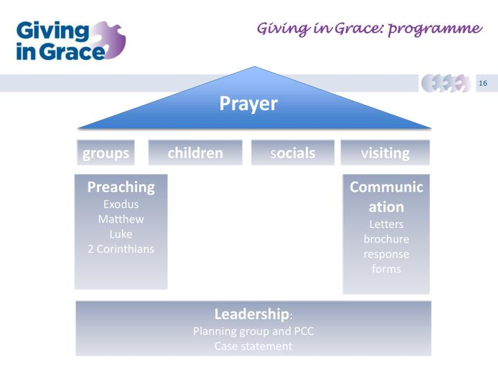 Giving in Grace: programme