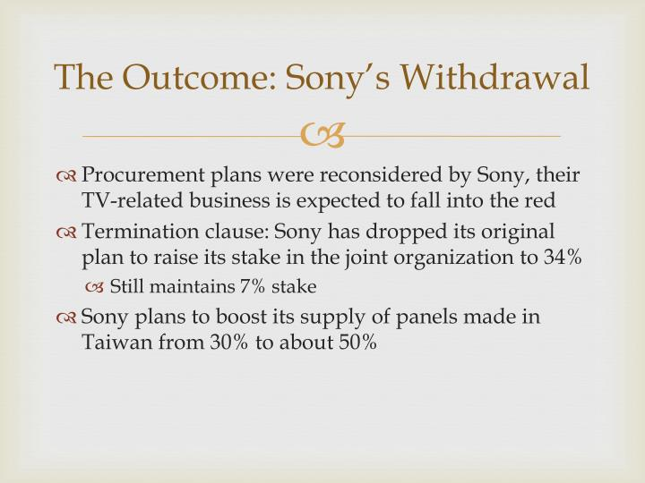 The Outcome: Sony's Withdrawal