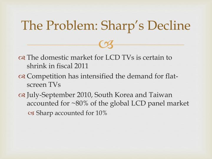 The Problem: Sharp's Decline