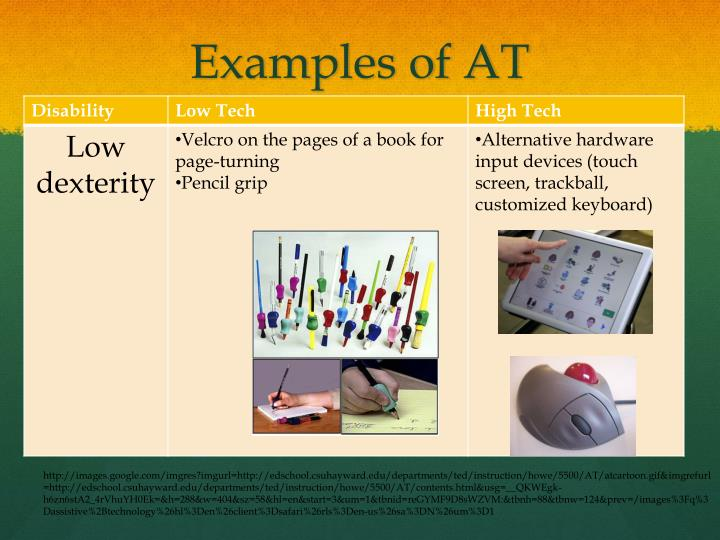Examples of AT