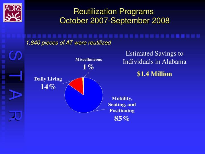 Reutilization Programs