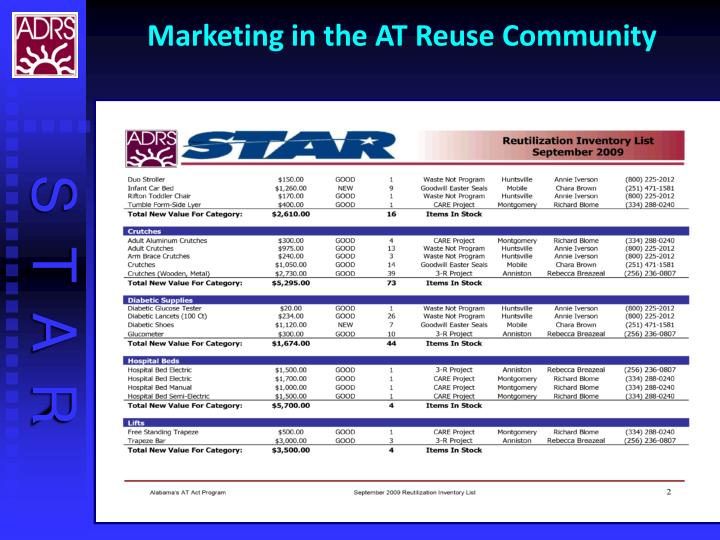 Marketing in the AT Reuse Community