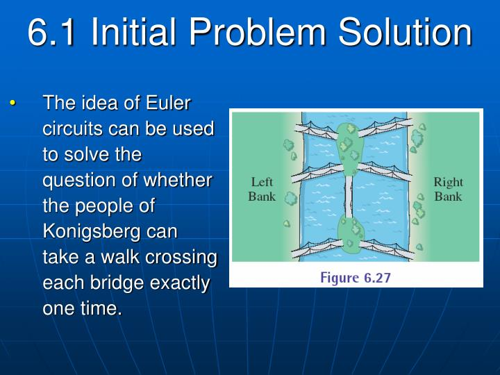 6.1 Initial Problem Solution