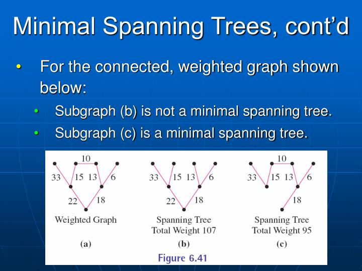 Minimal Spanning Trees, cont'd