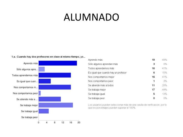 ALUMNADO