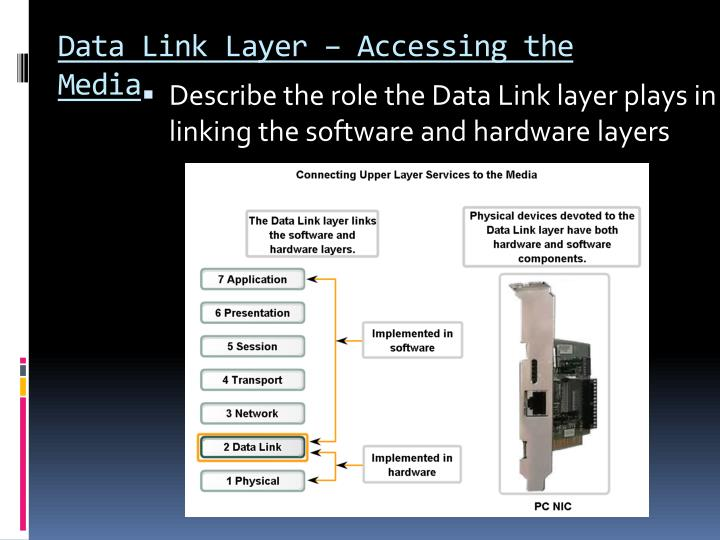 Data Link Layer – Accessing the Media