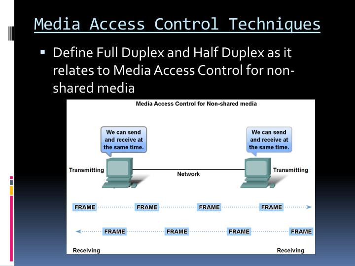Media Access Control Techniques