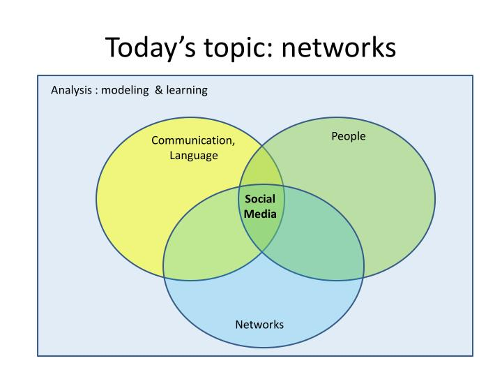 Today's topic: networks