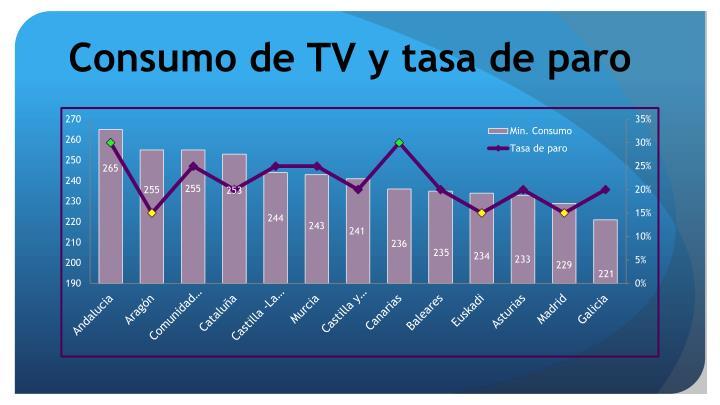 Consumo de TV y tasa de paro