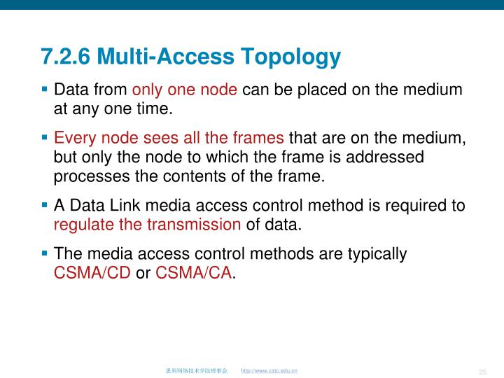 7.2.6 Multi-Access Topology