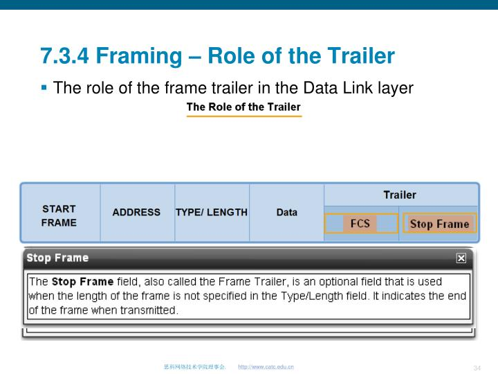 7.3.4 Framing – Role of the Trailer