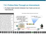 7 4 1 follow data through an internetwork15