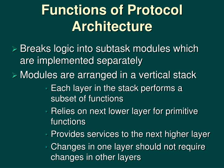 Functions of Protocol Architecture