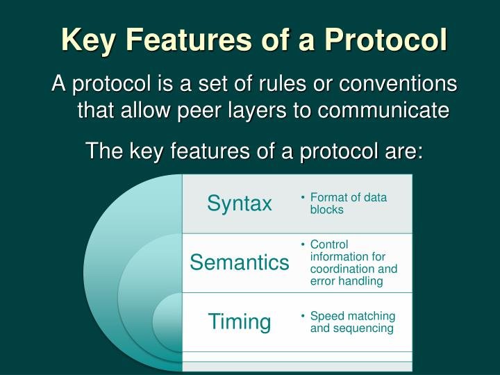 Key Features of a Protocol