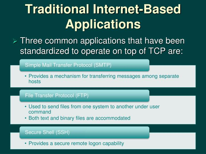 Traditional Internet-Based Applications