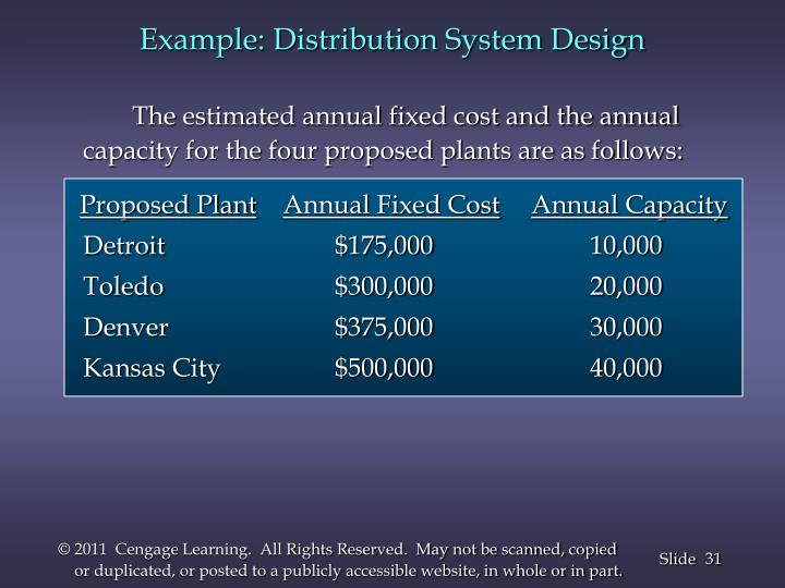 Example: Distribution System Design
