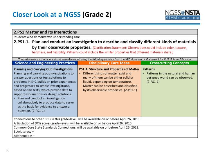 Closer Look at a NGSS