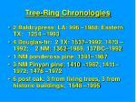 tree ring chronologies