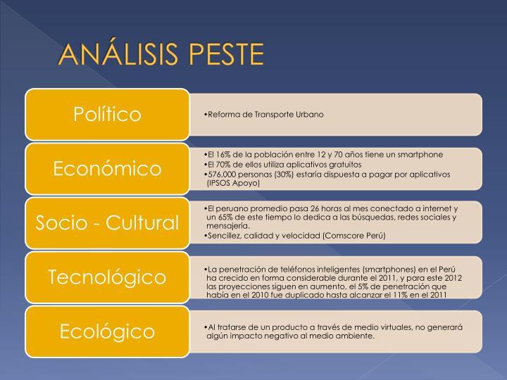 ANÁLISIS PESTE