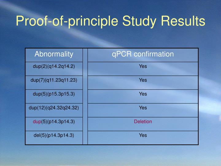 Proof-of-principle Study Results