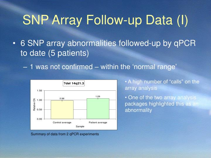 SNP Array Follow-up Data (I)