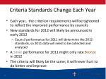 criteria standards change each year