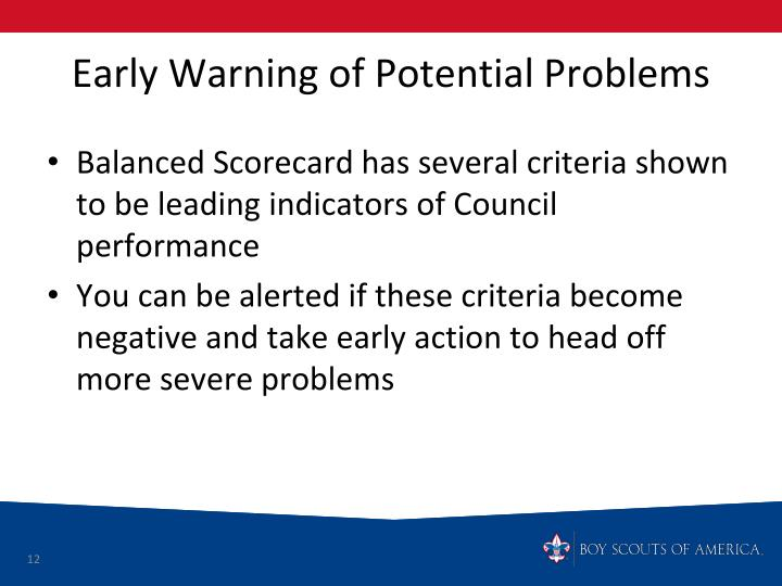 Early Warning of Potential Problems