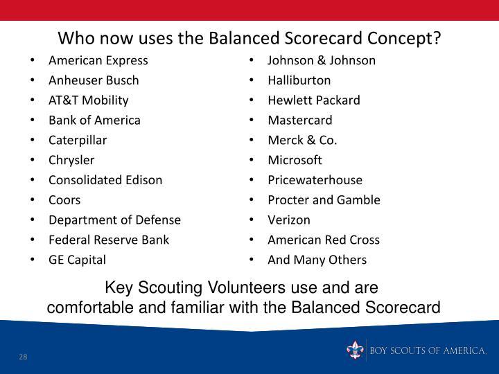 Who now uses the Balanced Scorecard Concept?