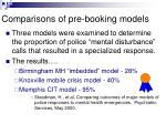 comparisons of pre booking models