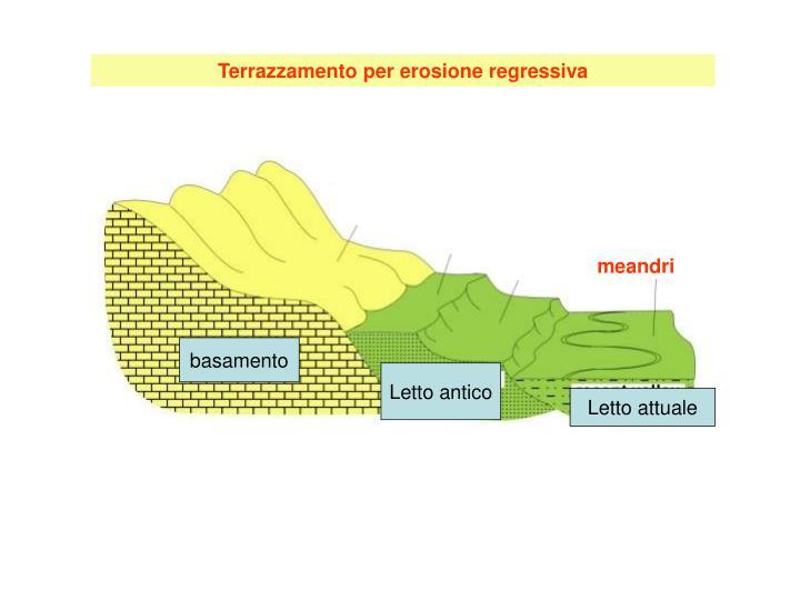 Terrazzamento per erosione regressiva