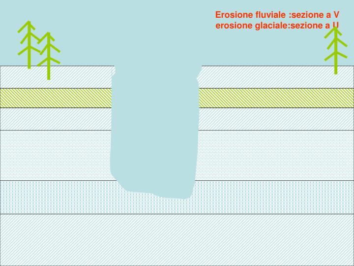Erosione fluviale :sezione a V
