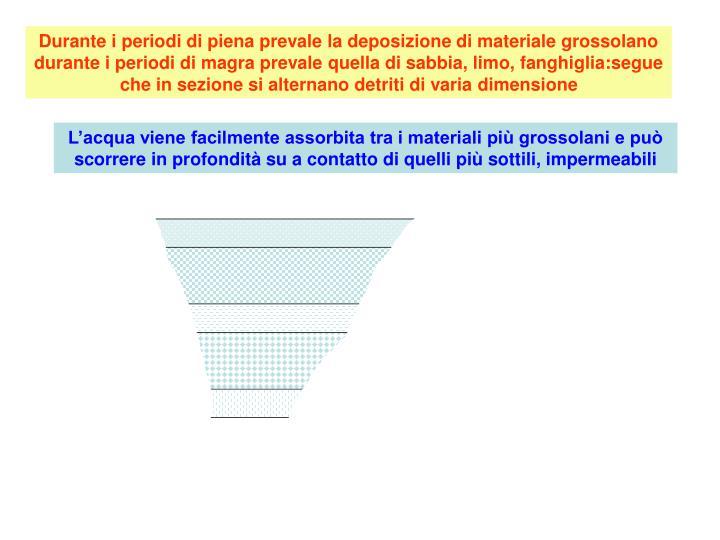 Durante i periodi di piena prevale la deposizione di materiale grossolano