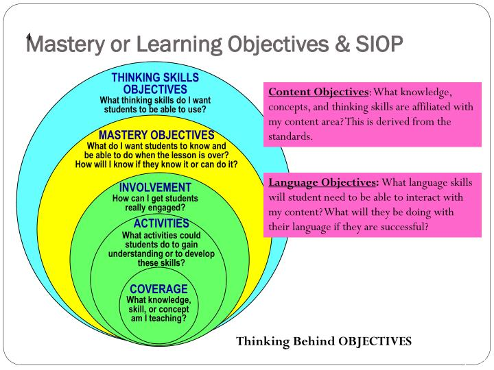 Mastery or Learning Objectives & SIOP