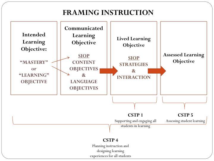 FRAMING INSTRUCTION