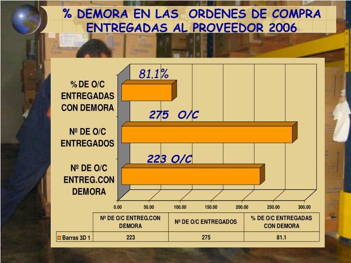 % DEMORA EN LAS  ORDENES DE COMPRA ENTREGADAS AL PROVEEDOR 2006