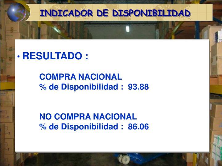 INDICADOR DE DISPONIBILIDAD