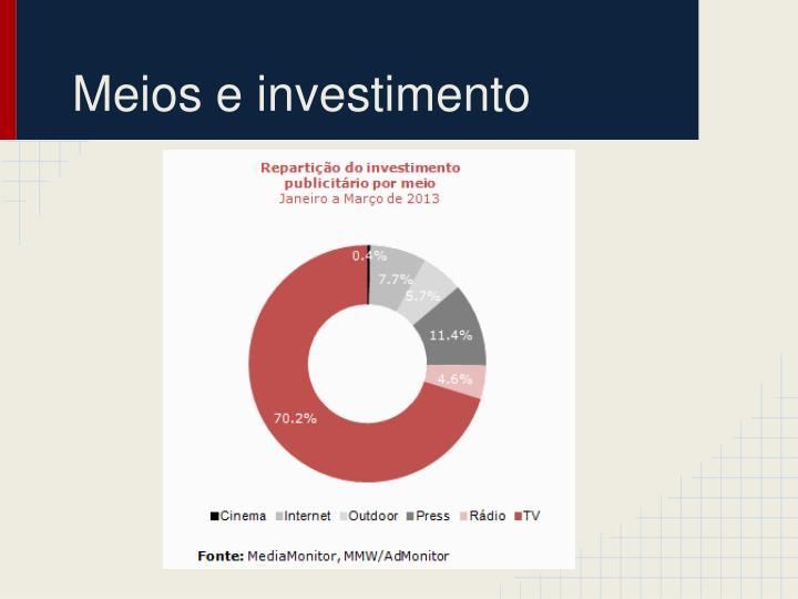 Meios e investimento