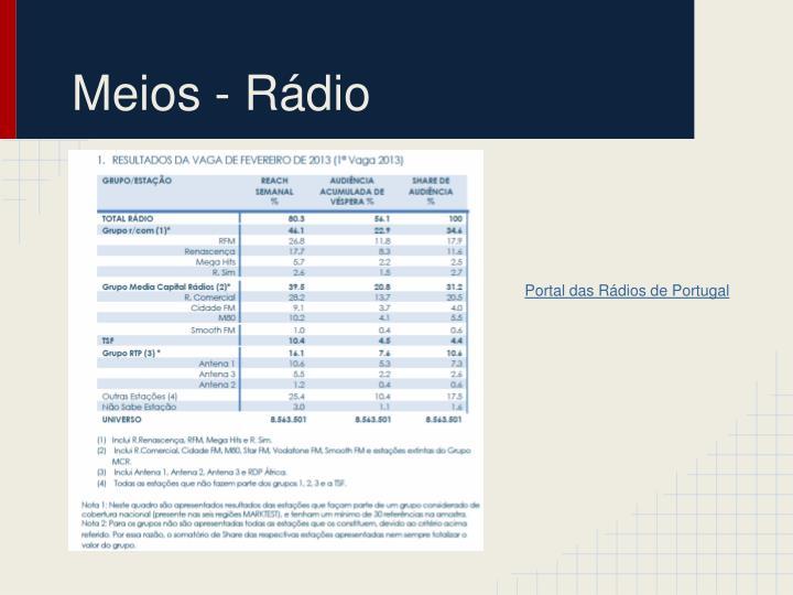 Meios - Rádio