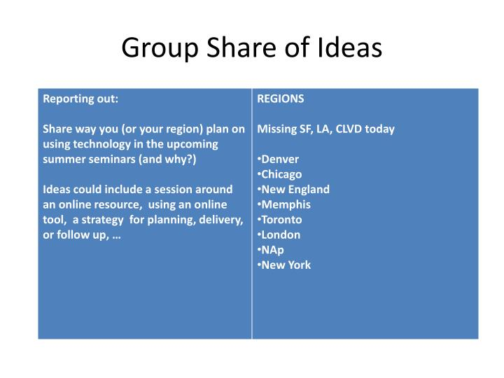 Group Share of Ideas