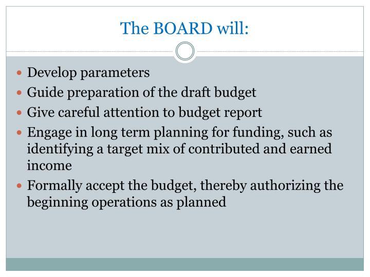 The BOARD will:
