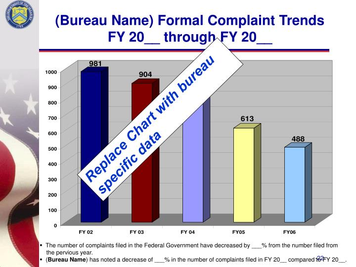 (Bureau Name) Formal Complaint Trends
