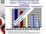 top five agencies in fy 2005 with highest of people with targeted disabilities
