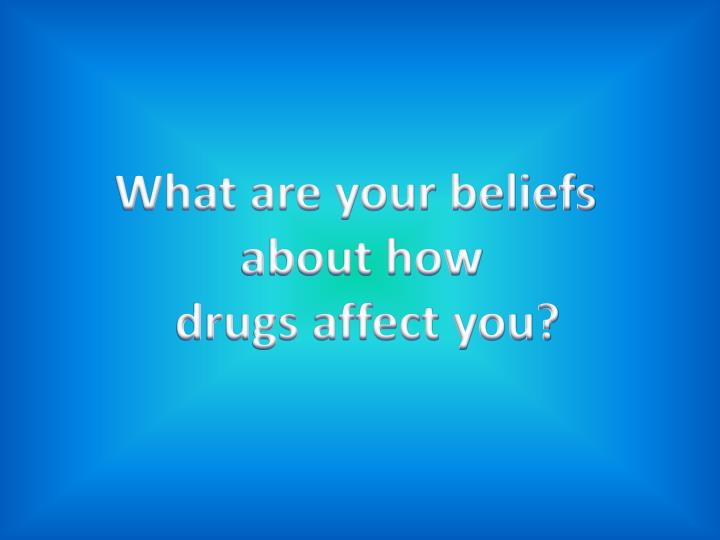 What are your beliefs