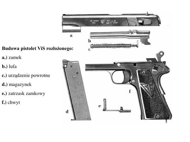 Budowa pistolet ViS rozłożonego: