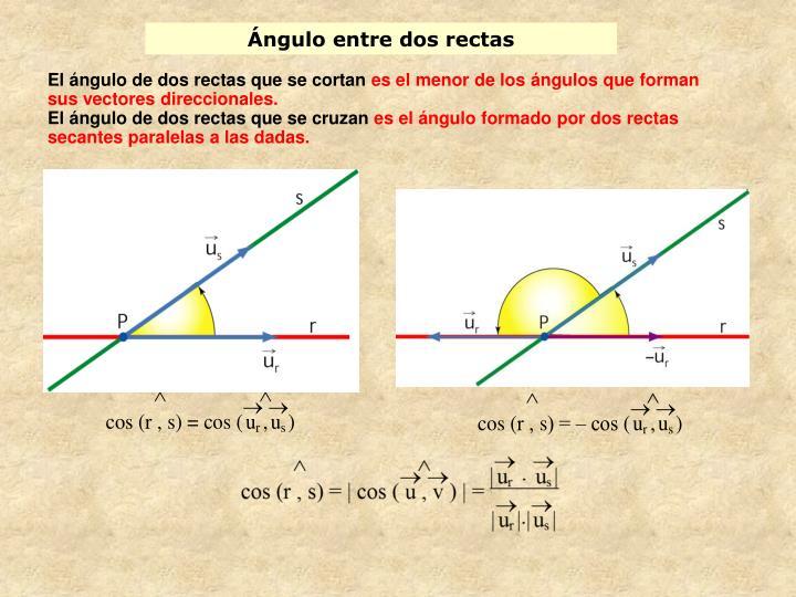 El ángulo de dos rectas que se cortan