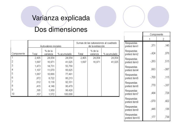 Varianza explicada