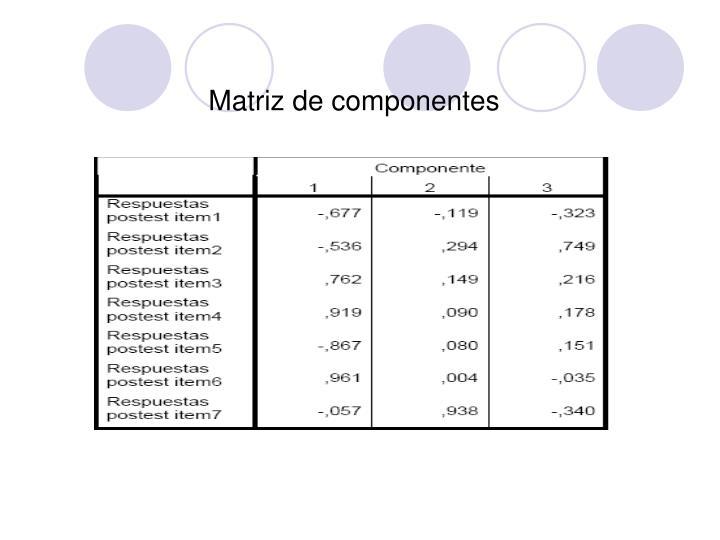 Matriz de componentes