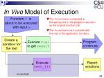 in vivo model of execution