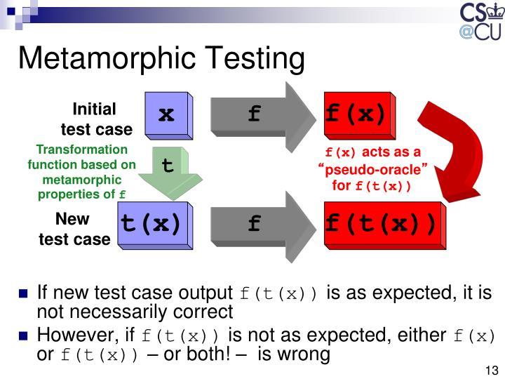 Metamorphic Testing
