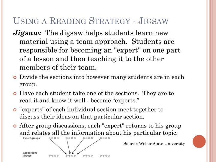 Using a Reading Strategy - Jigsaw